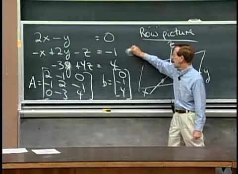 جبر خطی - دانشگاه MIT - جلسه ۱