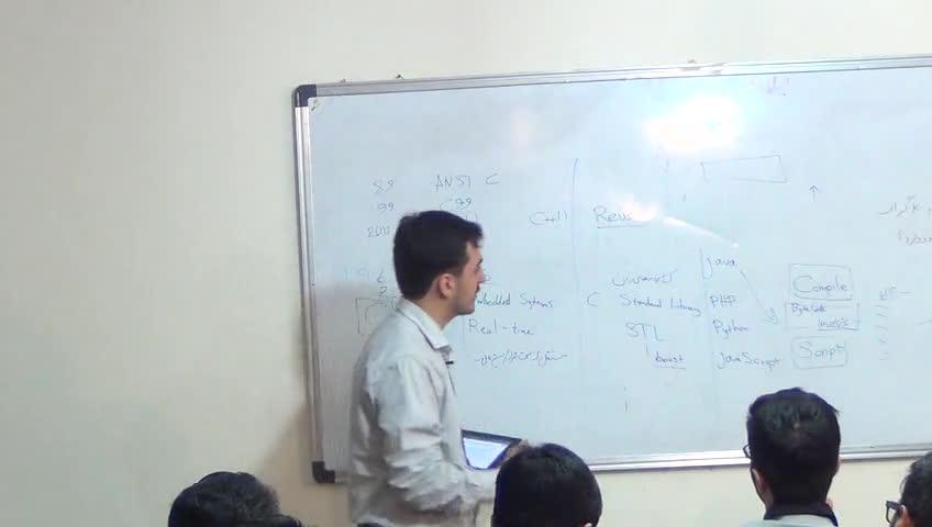 دروس المپیاد کامپیوتر - دوره المپیاد کامپیوتر - نظریه زبان - صفرنژاد - جلسه ١