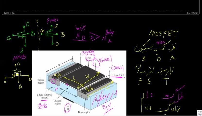 الکترونیک ۱ - جلسه 29 - مقدمه ای بر ترانزیستورهای MOSFET.