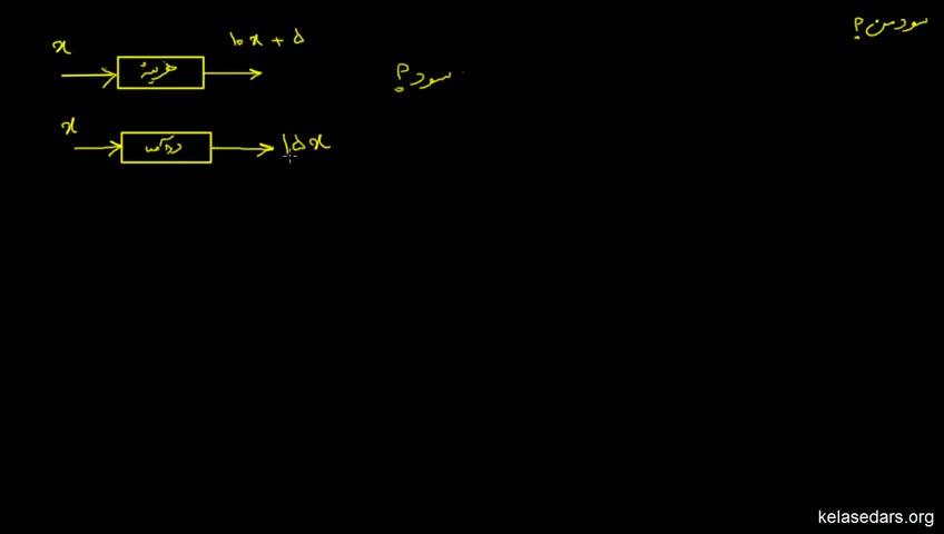 آموزش حسابان - جلسه 20- آشنایی با اعمال جبری روی توابع