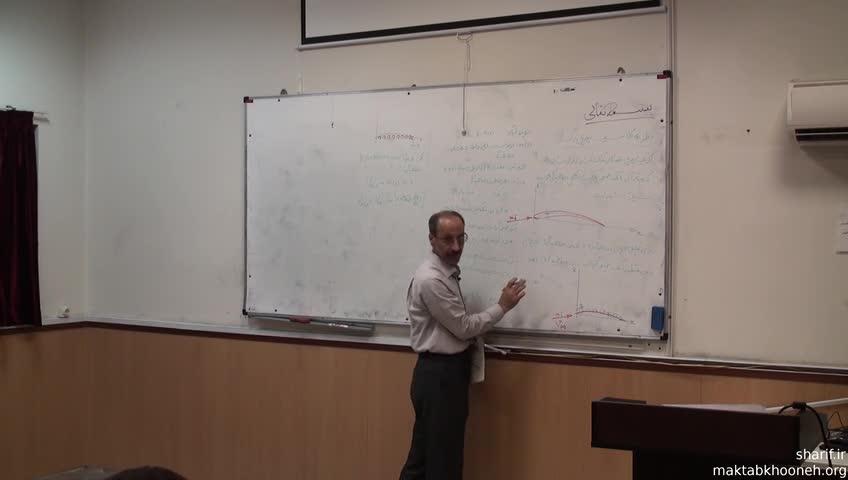 آئرودینامیک ۱ - جلسه هفدهم - روش صفحه گرداب