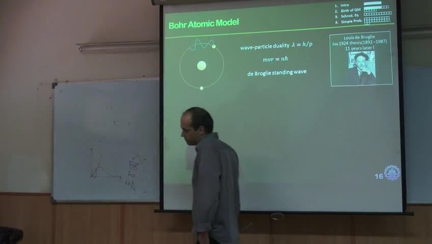 اصول ادوات حالت جامد - جلسه دوم - تاریخچه فیزیک کوانتوم و حالت جامد