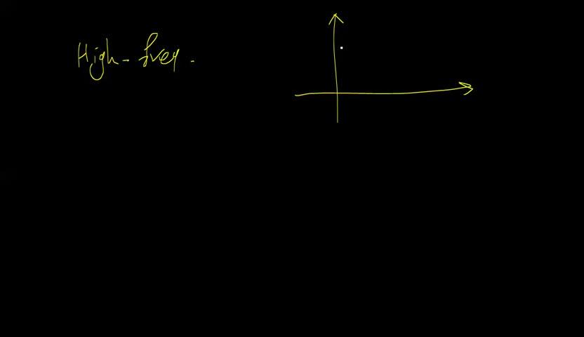 الکترونیک ۲ - جلسه 60 - اثر فیدبک در افزایش پهنای باند