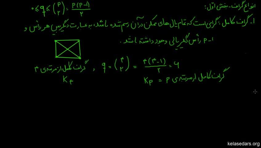 آموزش ریاضیات گسسته دبیرستان - جلسه 4 - انواع گراف 1