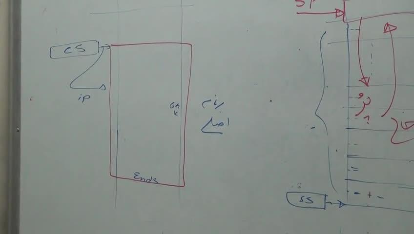 ریزپردازنده ۱ - جلسه هشتم - اینتراپت 21