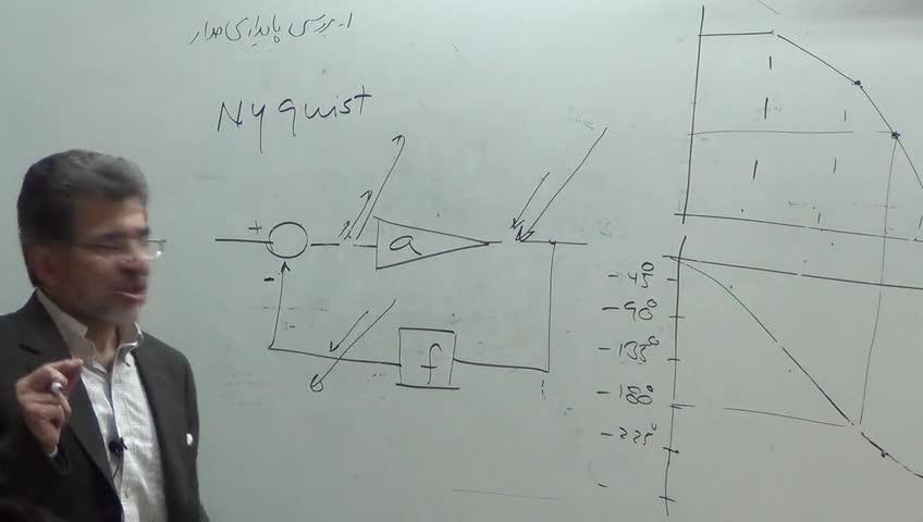 الکترونیک ۳ - جلسه دوازدهم - فیدبک و بررسی پایداری مدار