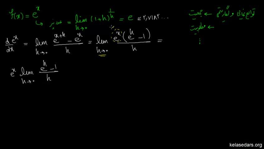 آموزش حسابان - جلسه 79- مشتق توابع نمایی 1