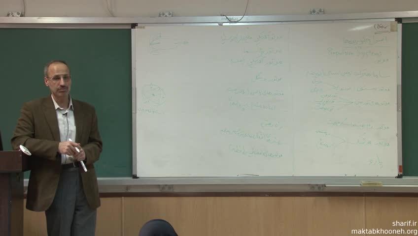 اصول پیشرانش (جلوبرندگی) - جلسه اول - معرفی انواع جلوبرنده ها