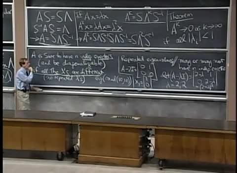 جبر خطی - دانشگاه MIT - جلسه ۲۲