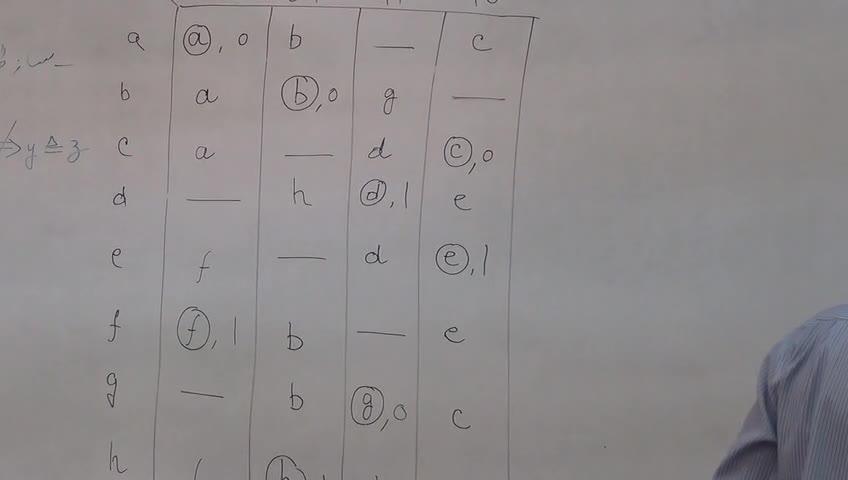 مدار های منطقی - جلسه بيستم - مدارهای ترتیبی آسنکرون، جدول جریان