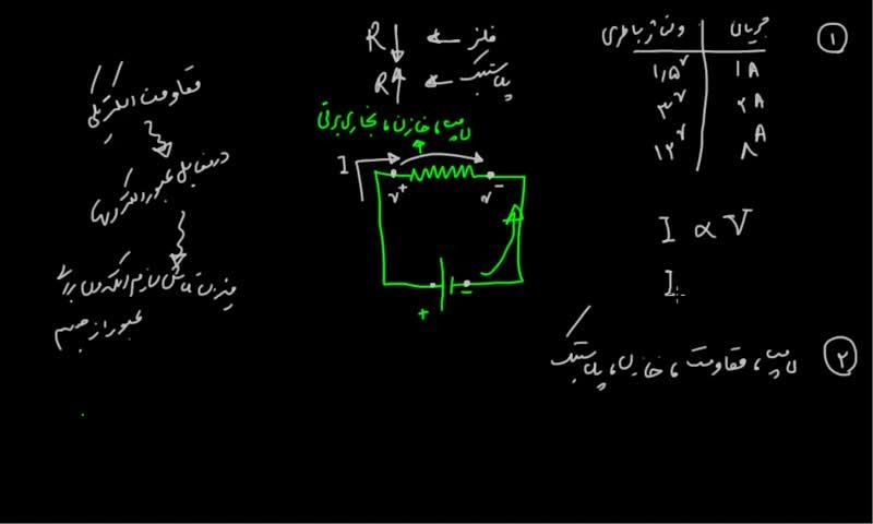 آموزش فیزیک 3 و آزمایشگاه دبیرستان - جلسه 17 - قانون اهم