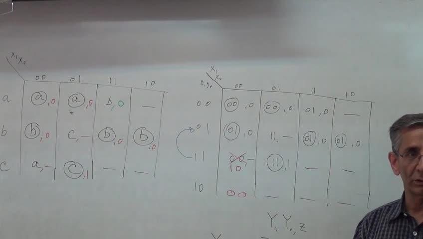 مدار های منطقی - جلسه بيست و يكم - مدارهای ترتیبی آسنکرون، هازارد مدارهای آسنکرون