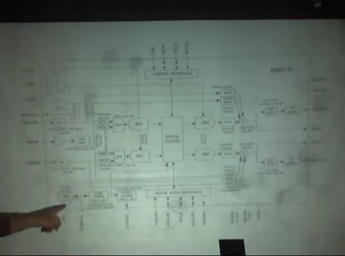 درس FPGA کاربردی - جلسه 7