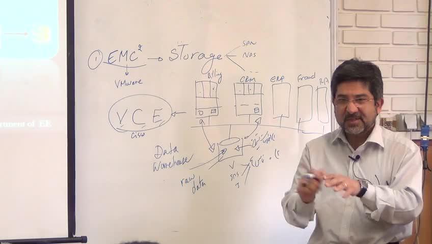 ریزپردازنده ۲ - جلسه هجدهم - تکنولوژی vPro