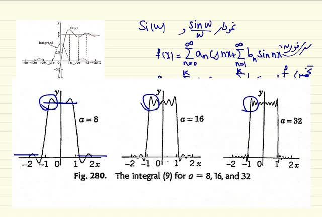 ریاضی مهندسی - جلسه ششم - انتگرال فوریه