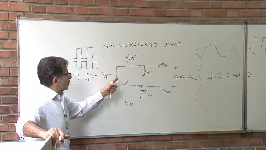 مدارهای مجتمع فرکانس بالا - RFIC - جلسه نونزدهم - خازن، مقاومت، مفاهیم اولیه میکسر