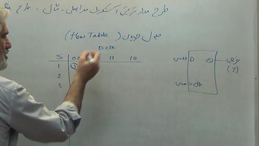 مدار های منطقی - جلسه نوزدهم - مدارهای ترتیبی آسنکرون - دکتر صدوقی