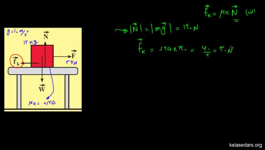 آموزش فیزیک پیش دانشگاهی - جلسه 40 - یک مثال ساده از نیروی اصطکاک جنبشی