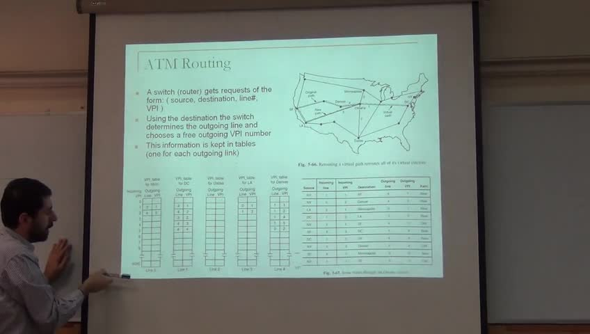 شبکه مخابرات داده - جلسه بیست و پنجم - مسیریابی در اینترنت، IPv6, مسیریابی در ATM, ATM QoS