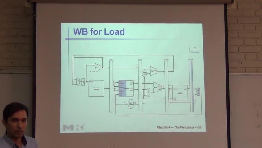 ریزپردازنده ۲ - جلسه هفتم - pipeline پردازنده MIPS