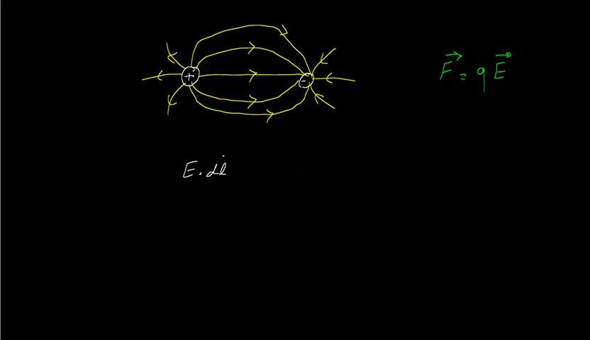 مدارهای الکتریکی ۱ - جلسه 1 - مفاهیم فیزیکی ولتاژ و جریان