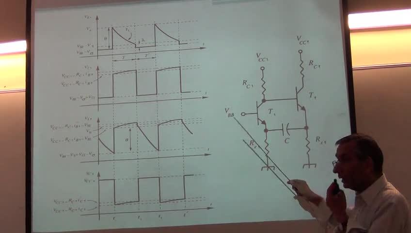 تکنیک پالس - جلسه پانزدهم - استابل با کوپلاژ Collector