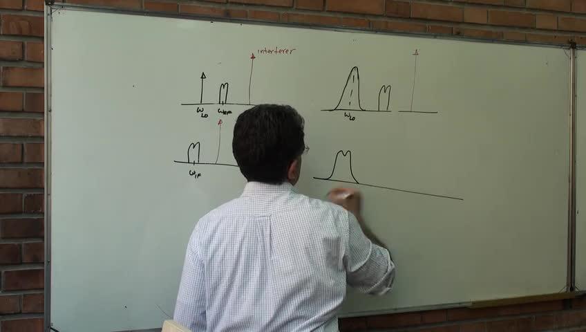 مدارهای مجتمع فرکانس بالا - RFIC - جلسه بیست و چهارم - اسیلاتورهای Cross Coupled و کنترل شونده با ولتاژ