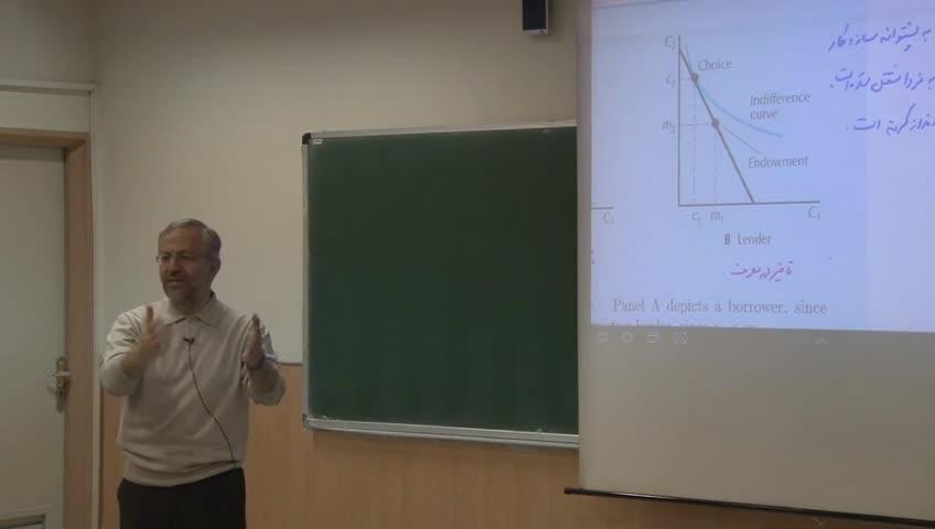 اقتصاد خرد- دوره فرعی - جلسه دهم - انتخاب بین زمانی، نرخ نرخ بهره تعادلی، اثر تورم