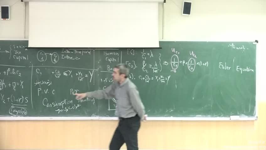 اقتصاد کلان ١ - جلسه یازدهم - فرضیه درآمد هموار