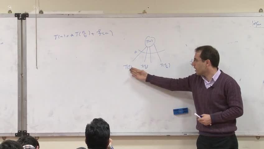 ساختمان داده ها - جلسه چهارم - حل رابطه بازگشتی