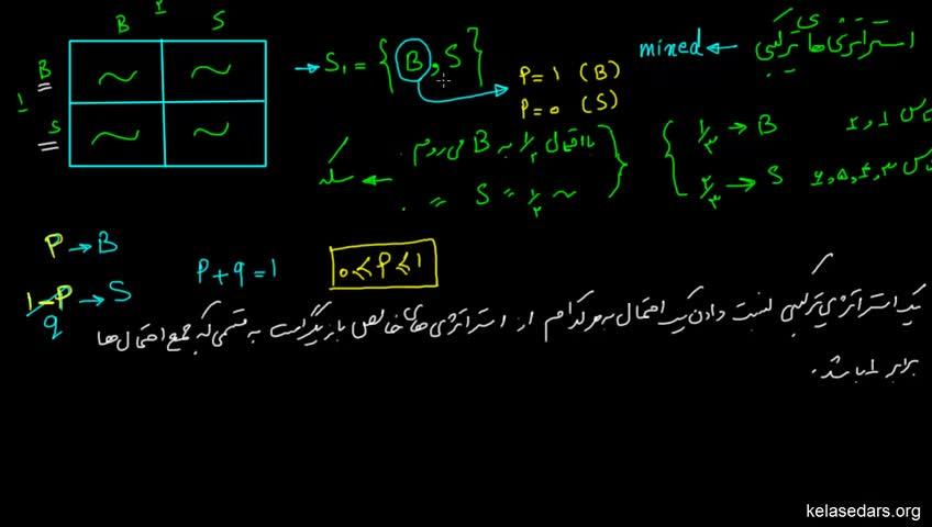 آموزش نظریه بازیها - جلسه 20 - تعریف یک استراتژی ترکیبی