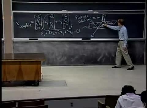 جبر خطی - دانشگاه MIT - جلسه ۸