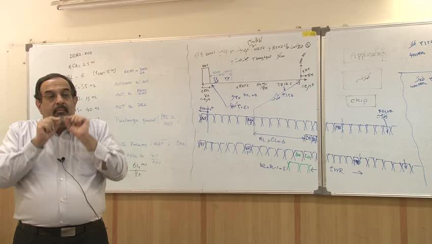 مدارهای واسط کامپیوتری - جلسه دوازدهم - تحلیل سرعت حافظه های DRAM