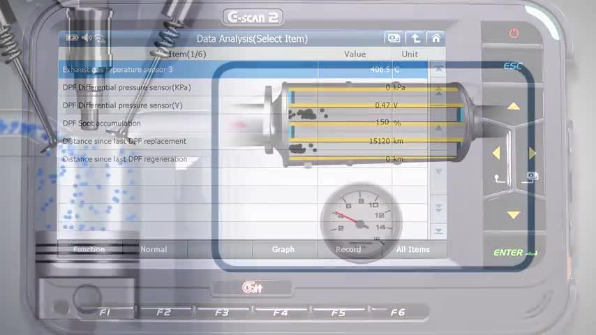 تخته سفید | Diesel Particulate Filter Fundamentals