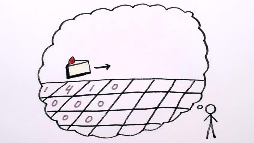 سرگرمی های فیزیک - حرکت موجها