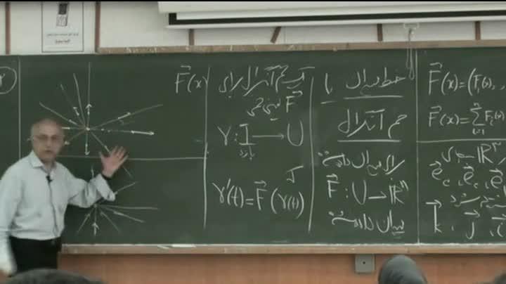 ریاضی عمومی ۲ - جلسه ۳۴ - میدان برداری ، خم و قضایای برداری (کرل، دیورجانس و گرادیان)(بخش اول)