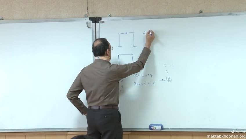 تئوری سازه ١ - جلسه پنجم - انواع قاب ها