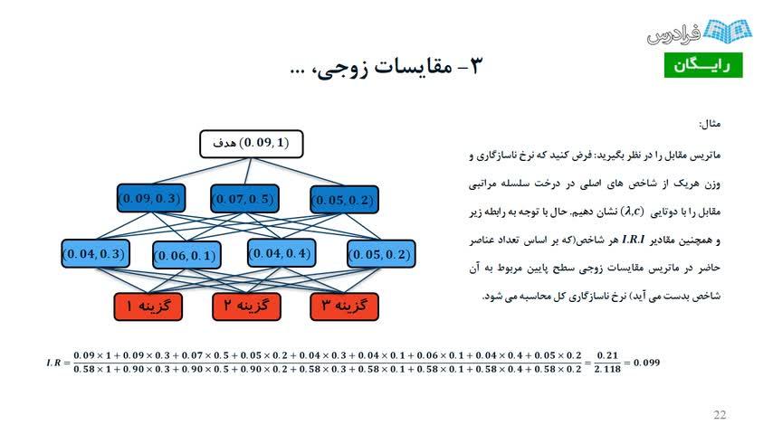 Ahp pdf